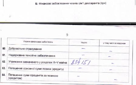 Размещение статей в Артёмовск скачать бесплатно программу xrumer 7